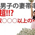 年収1500万円以上の30代男子の妻帯率は9割超えてるよ